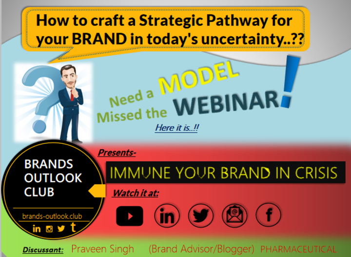 Need a Model or missed the Webinar on Brand Adaptability.??