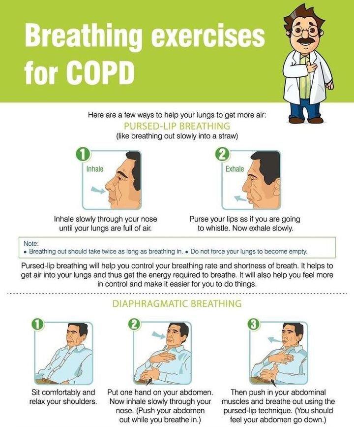 Excercises for COPD